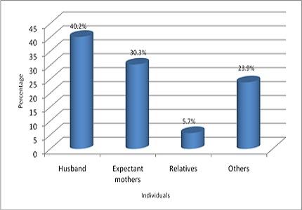 An analysis of health seeking behaviour on utilizationof skilled delivery services by Maasai womenin kiekonyokie sub location of kajiado county in Kenya
