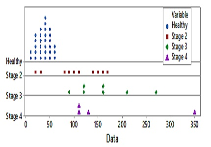 micro RNA based cancer screening by blood test: a review