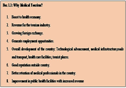Medical tourism gaining grounds in India: present scenario and way forward